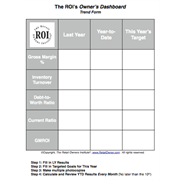 The ROI's Retail OWNERS Dashboard